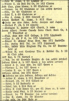 Excerpt from city directory